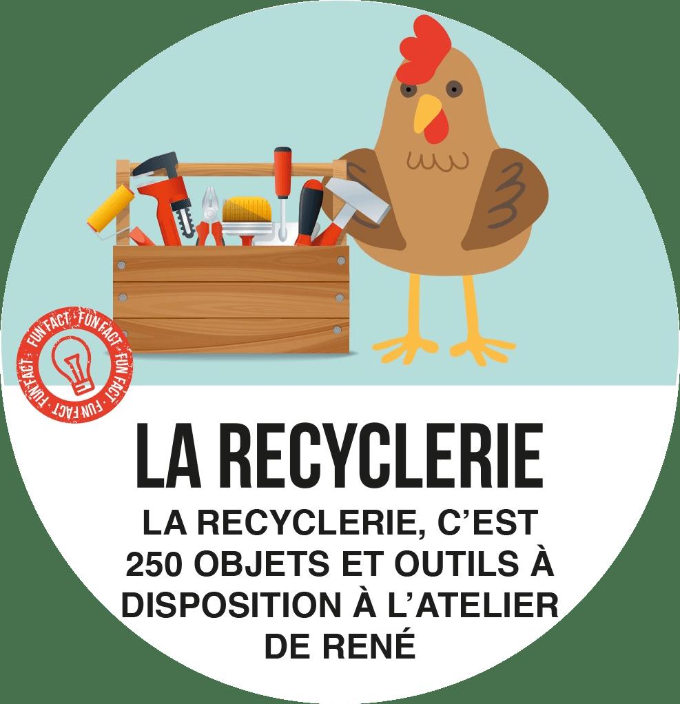 La recyclerie temple de la récup'